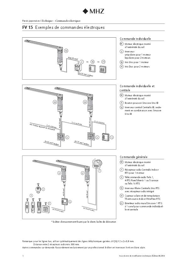 Exemples de commandes électriques parois japonaises
